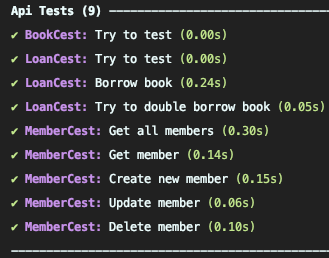 Output of the third run of the API tests