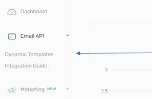 dynamic templates option