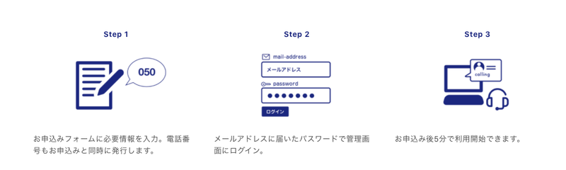 callconnect - 3 steps