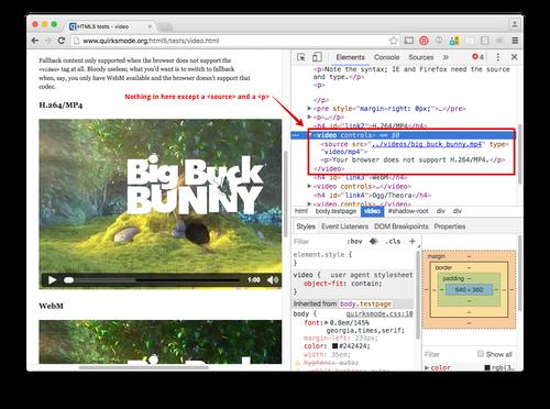 Wenn wir ein HTML5-Videoelement untersuchen, wird nur das erwartete HTML, ein Quellelement und ein Fallback-Absatzelement angezeigt.