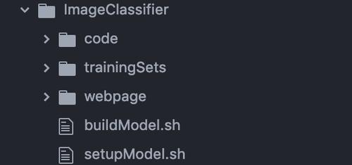 Image Classifier Folder Structure