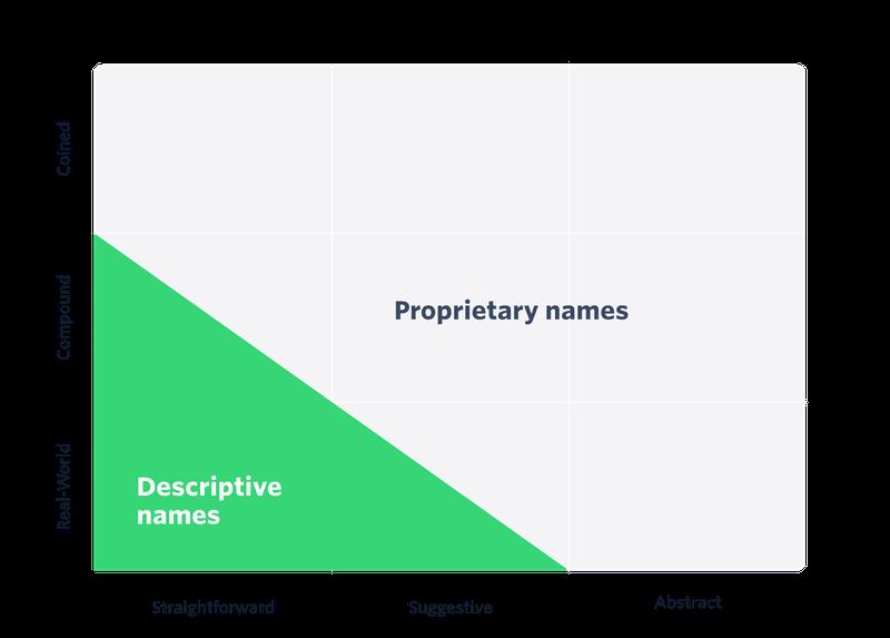 name types.png