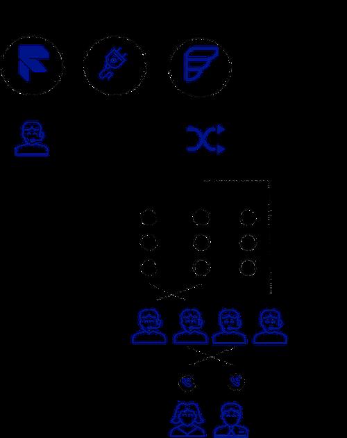 preview-dialer-diagram.png