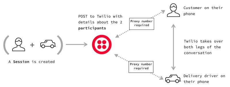 Proxy概略図