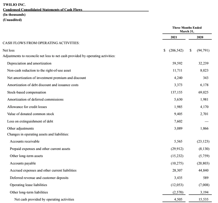 q1 2021 earnings 5.png