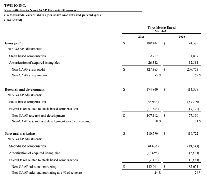 q1 2021 earnings 8.png