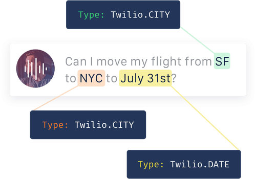 """A demonstration of what Twilio Autopilot can achieve, picking entities like """"SF"""", """"NYC"""" and """"July 31st"""" out of natural language."""