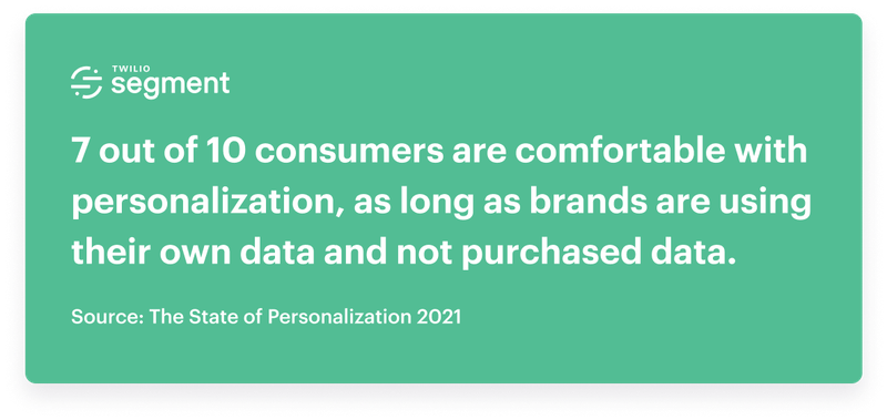 7 of 10 consumers are comfortable with personalization in some cases