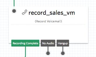 Record VM widget