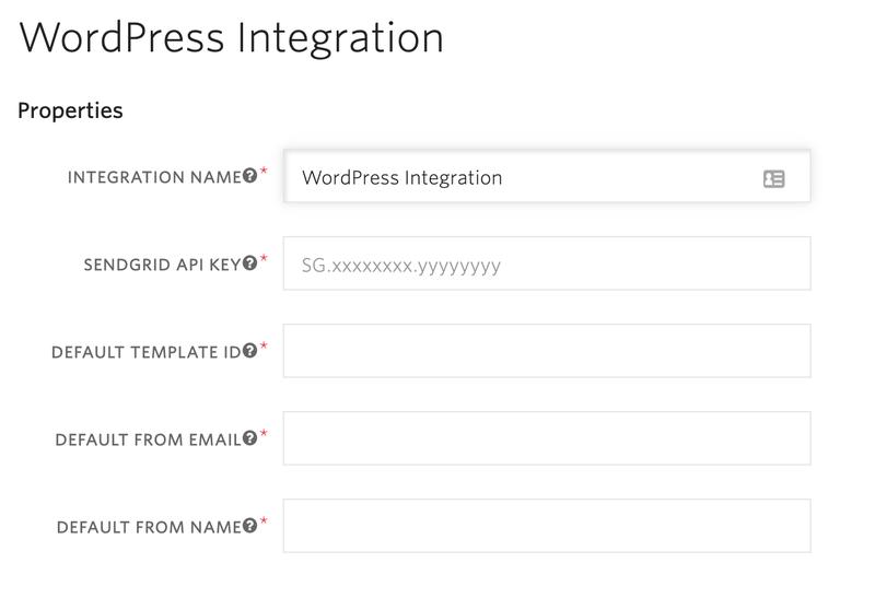 WordPress Integration details