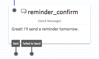 Send Message Widget
