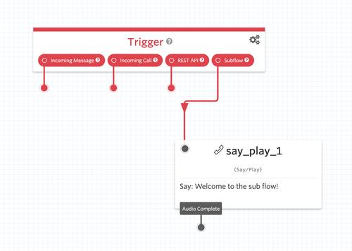 Studio Subflow trigger example
