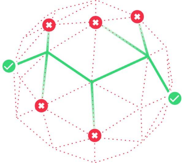 super-network.png