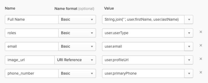 Configuring the Okta SAML assertion grant