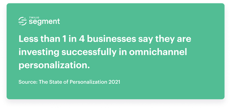 Most businesses are not successfully investing in omnichannel personalization