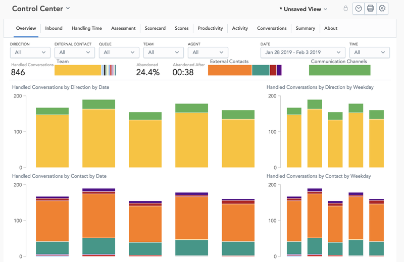 wfo-dashboards.png