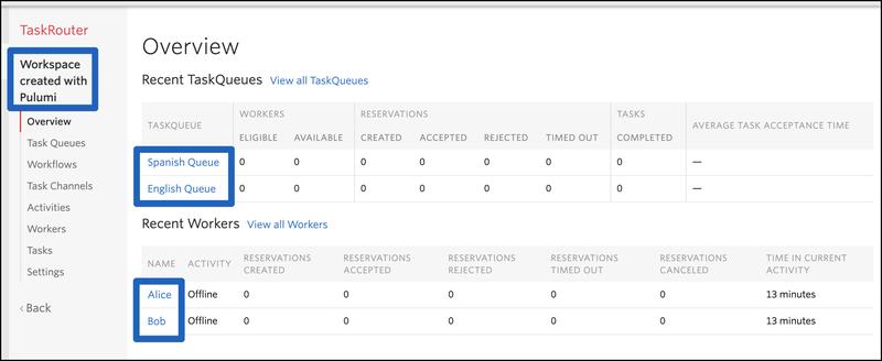 Taskrouter Workspace screenshot