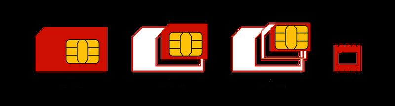 Mini SIM vs. Micro SIM vs. Nano SIM vs. MFF2 diagram
