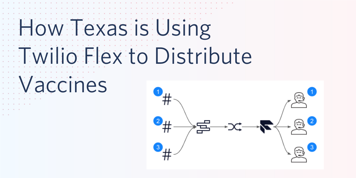 See how Texas built Direct Inbound Dialing with Twilio Flex to support vaccine distribution. - Twilio