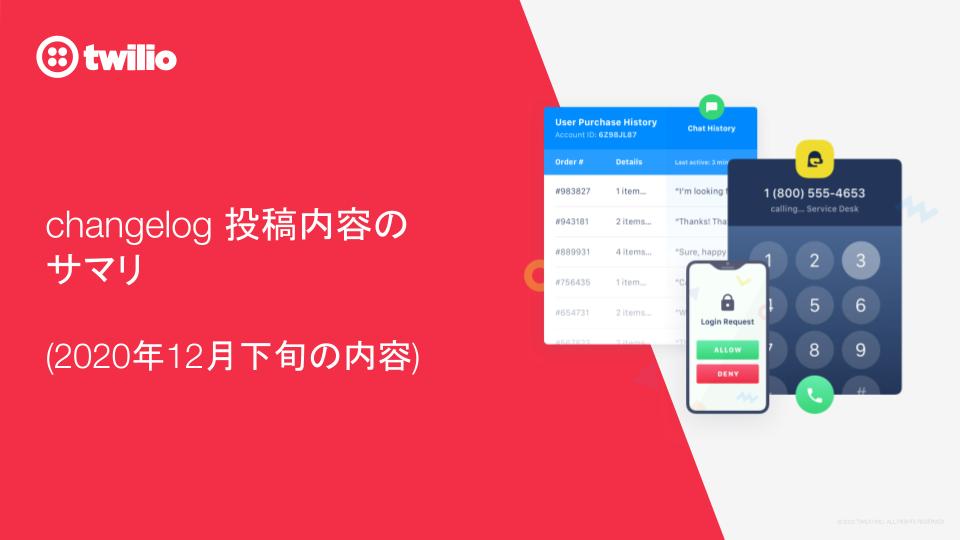 changelogサイトの日本語抄訳、2020年12月下旬範囲、製品アップデート系の内容のご確認にお役立てください - Twilio