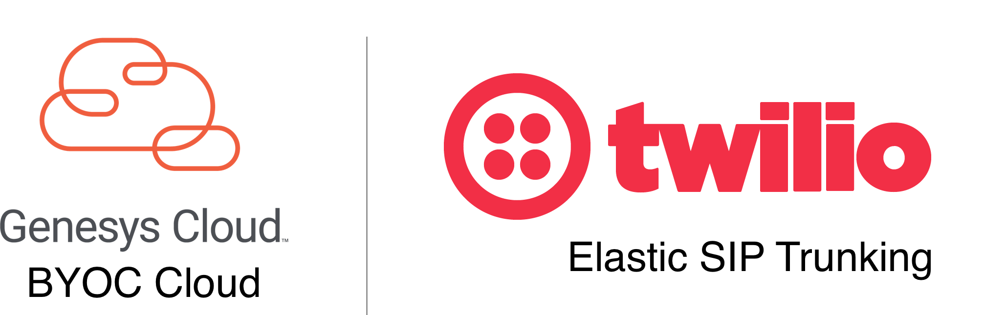 Twilio Elastic SIP Trunking Delivers Global PSTN Access for Genesys Cloud - Twilio